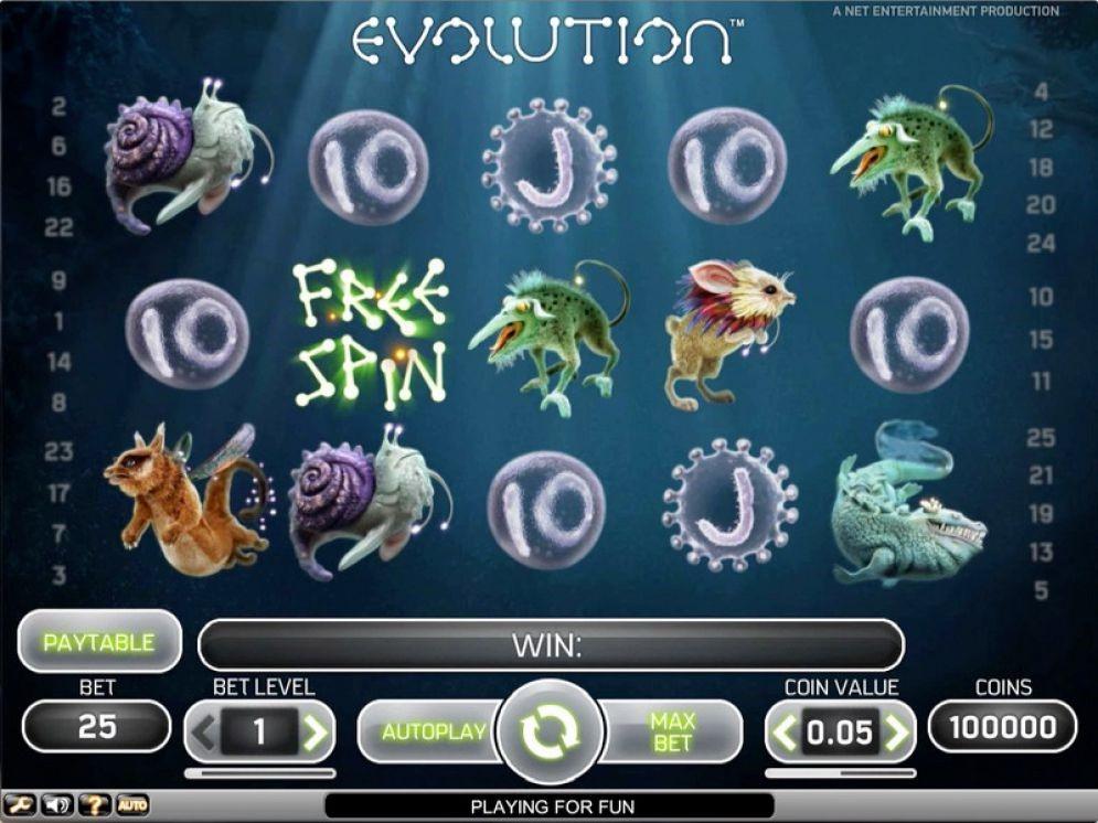 รีวิวสล็อต Evolution เคล็ดลับไม่ลับในการเล่นสนุกได้ง่ายๆ